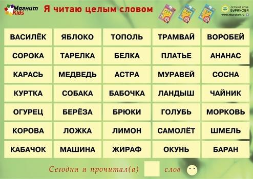 слова для игры в крокодил простые и легкие абсорбции полиэстера